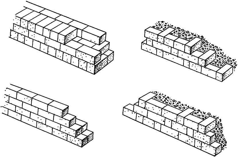 Традиционные схемы блочной кладки