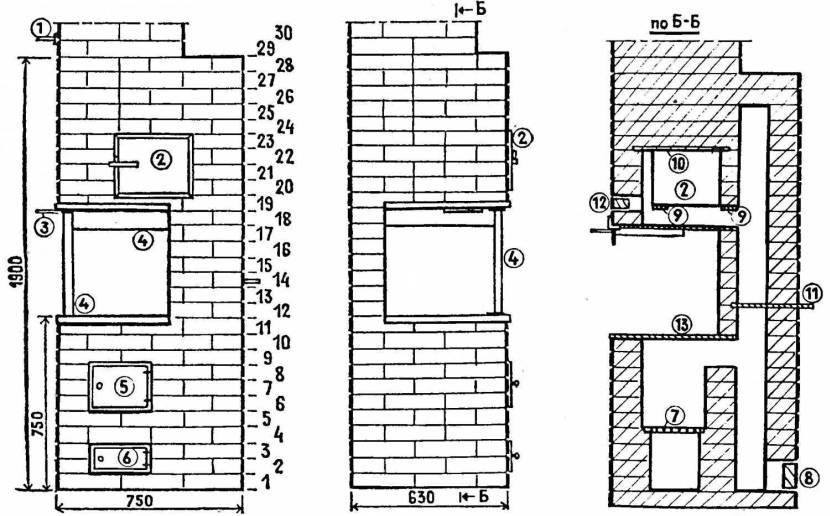 В печке «шведки» 1-й ряд состоит из плотно уложенных между собой кирпичных блоков