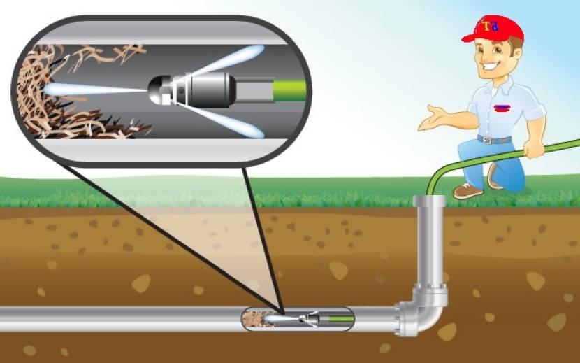 Принцип работы очистки гидродинамическим способом