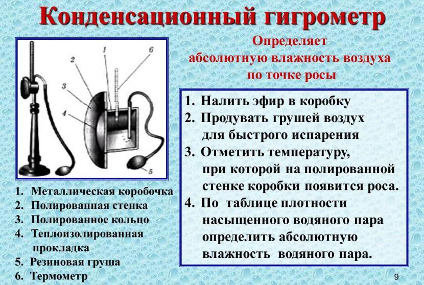 Конденсационный гигрометр – инфографика