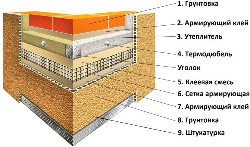 Cхема нанесения короеда на утеплитель