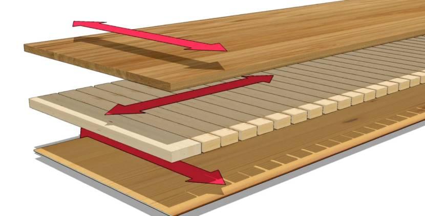 Структура трехслойной доски